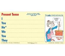Magnetstreifen Present Tense