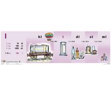 Maßeinheiten Streifen Liter